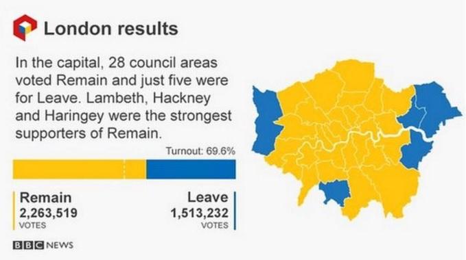 london leave